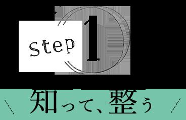ステップ1「気づき、知る」